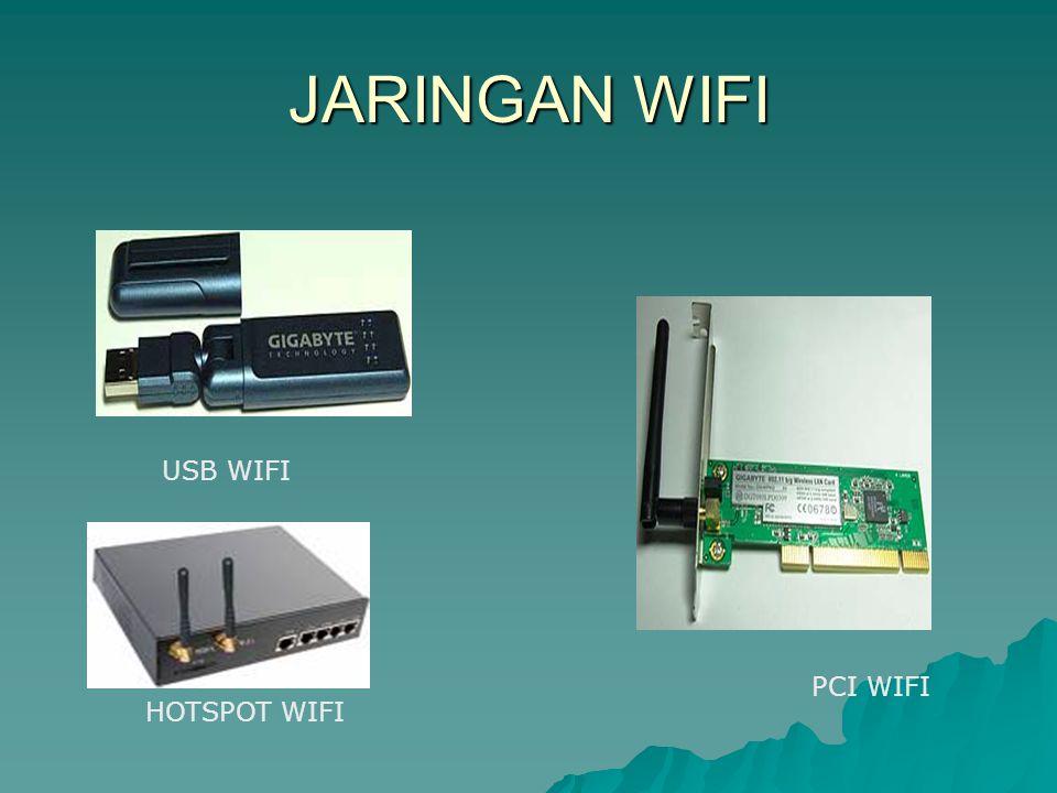 JARINGAN WIFI USB WIFI PCI WIFI HOTSPOT WIFI