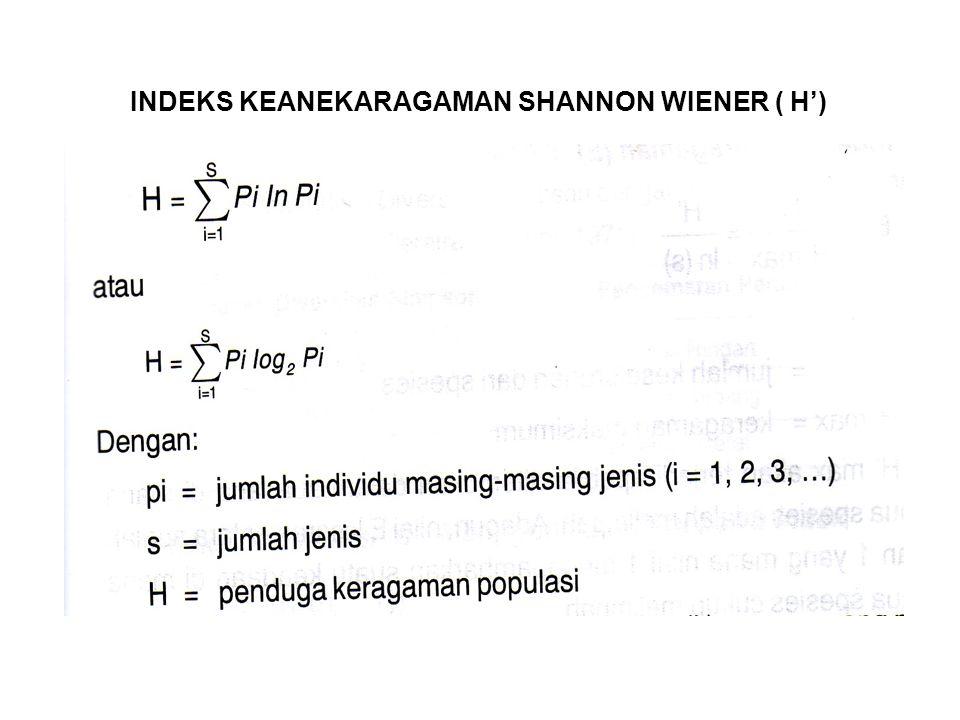 INDEKS KEANEKARAGAMAN SHANNON WIENER ( H')