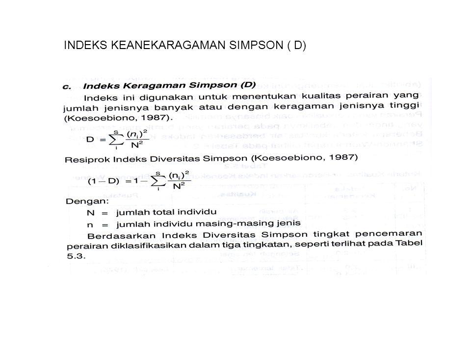 INDEKS KEANEKARAGAMAN SIMPSON ( D)