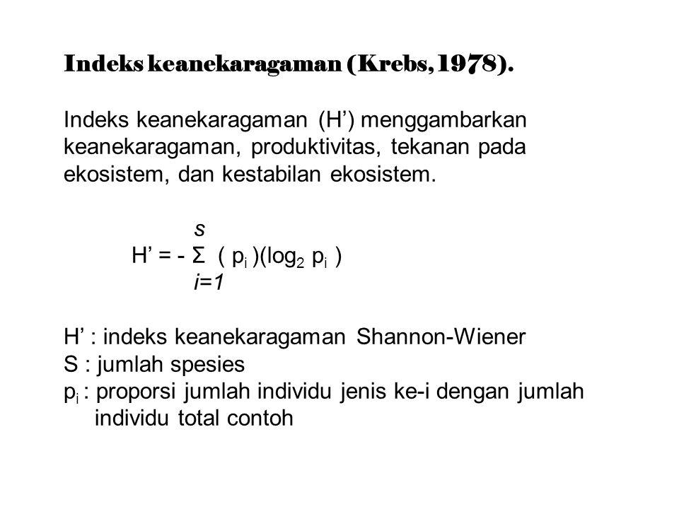 Indeks Keseragaman (Krebs, 1978) H' H' J ' = ----------- = --------- log 2 S H maks J' : indeks keseragaman (Evenness index) H' : indeks keanekaragaman Shannon-Wiener S : jumlah spesies