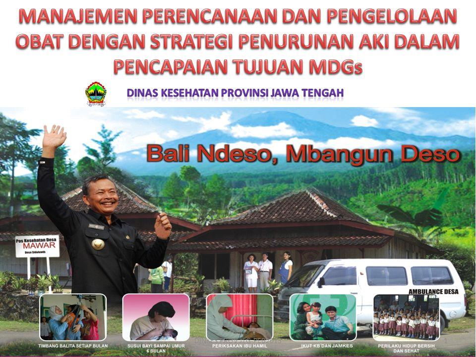 Prosentase Ketersediaan 144 item Obat Provinsi Jawa Tengah Tahun 2012 (Triwulan I sd IV) DINKES PROV JTG-PEB201322
