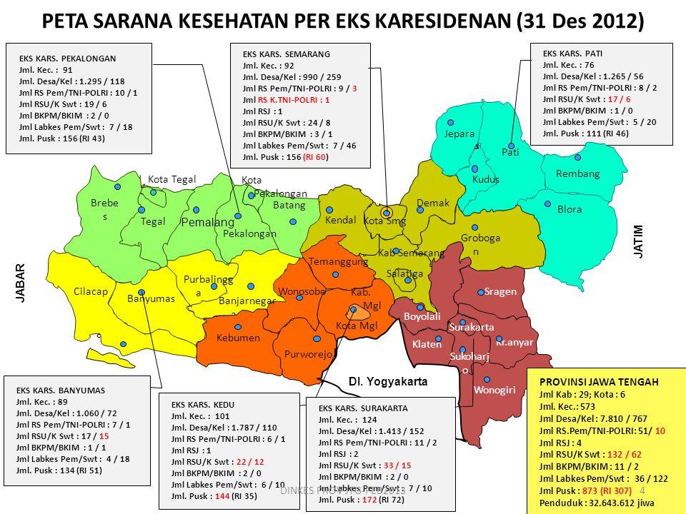 SARANA KESEHATAN ( 31 Des 2012) Bidang Farmasi dan Perbekalan Kesehatan a.