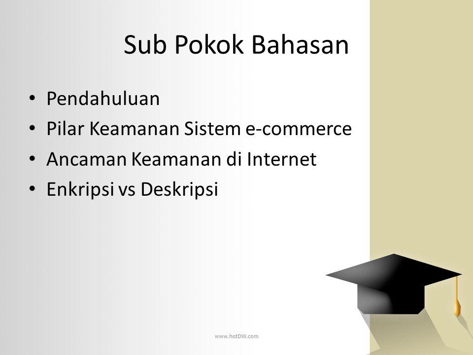 Sub Pokok Bahasan • Pendahuluan • Pilar Keamanan Sistem e-commerce • Ancaman Keamanan di Internet • Enkripsi vs Deskripsi