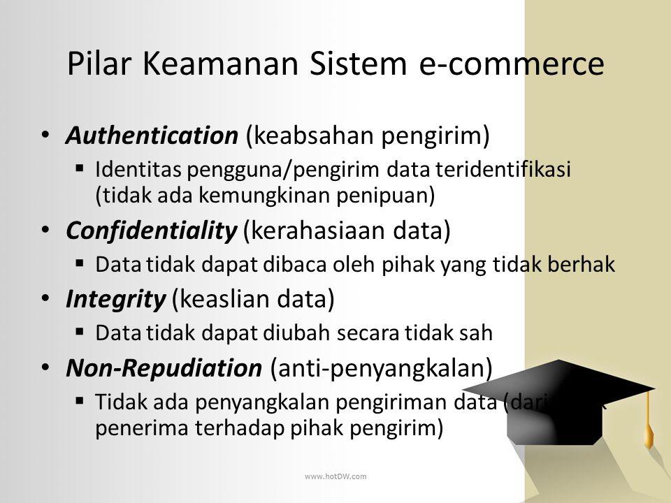 Pilar Keamanan Sistem e-commerce • Authentication (keabsahan pengirim)  Identitas pengguna/pengirim data teridentifikasi (tidak ada kemungkinan penip