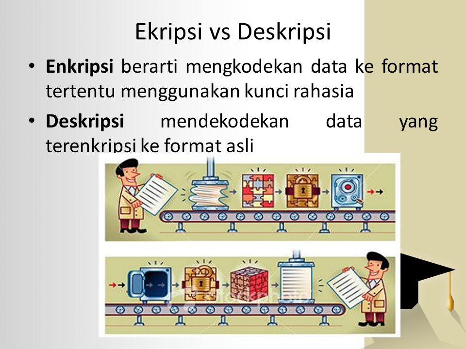 Ekripsi vs Deskripsi • Enkripsi berarti mengkodekan data ke format tertentu menggunakan kunci rahasia • Deskripsi mendekodekan data yang terenkripsi k