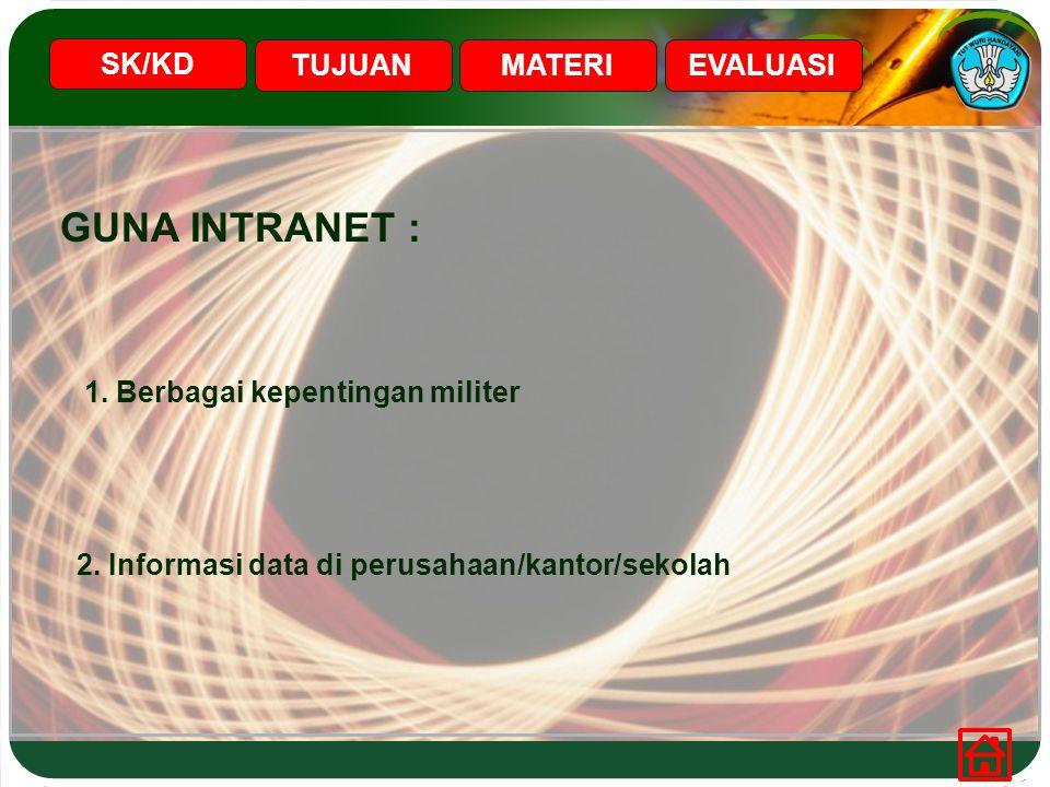 SK/KD TUJUANMATERIEVALUASI GUNA INTRANET : 1. Berbagai kepentingan militer 2. Informasi data di perusahaan/kantor/sekolah