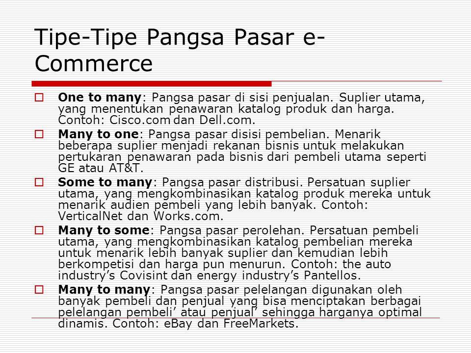 Tipe-Tipe Pangsa Pasar e- Commerce  One to many: Pangsa pasar di sisi penjualan. Suplier utama, yang menentukan penawaran katalog produk dan harga. C