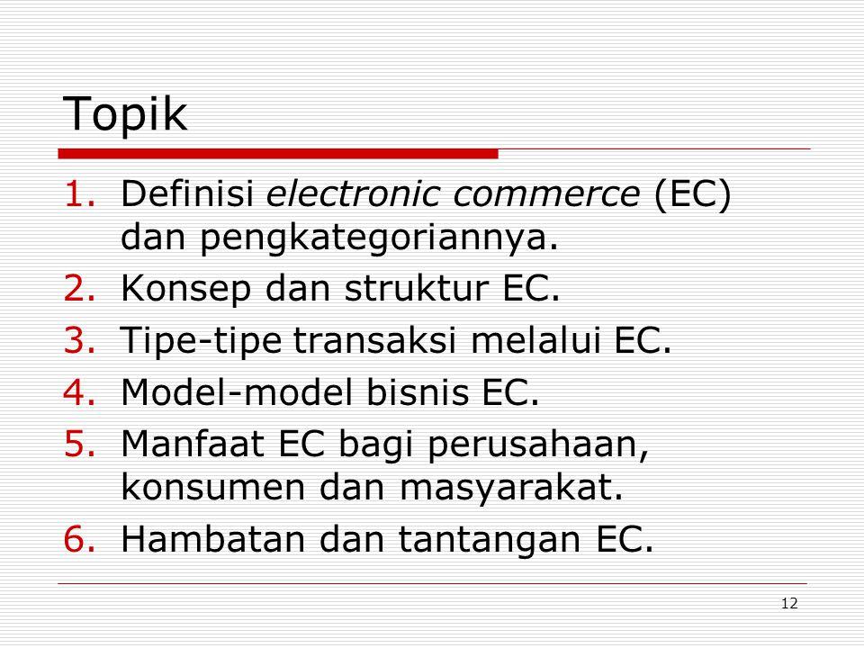 12 Topik 1.Definisi electronic commerce (EC) dan pengkategoriannya. 2.Konsep dan struktur EC. 3.Tipe-tipe transaksi melalui EC. 4.Model-model bisnis E