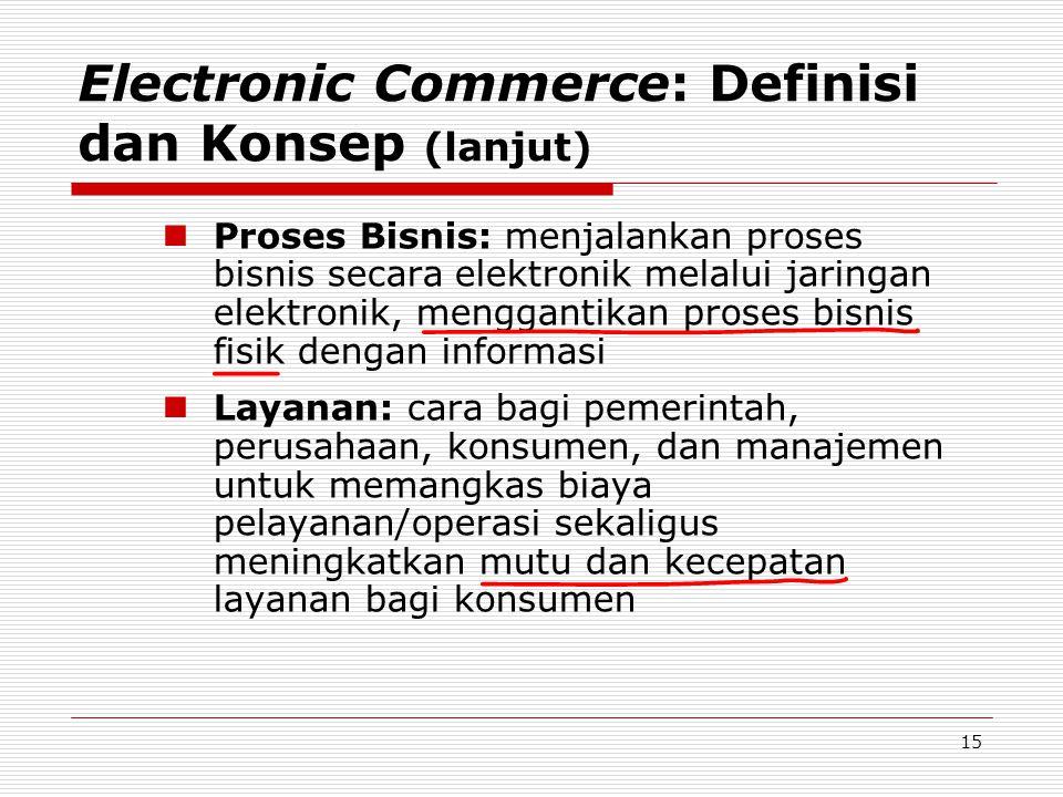 15 Electronic Commerce: Definisi dan Konsep (lanjut)  Proses Bisnis: menjalankan proses bisnis secara elektronik melalui jaringan elektronik, menggan