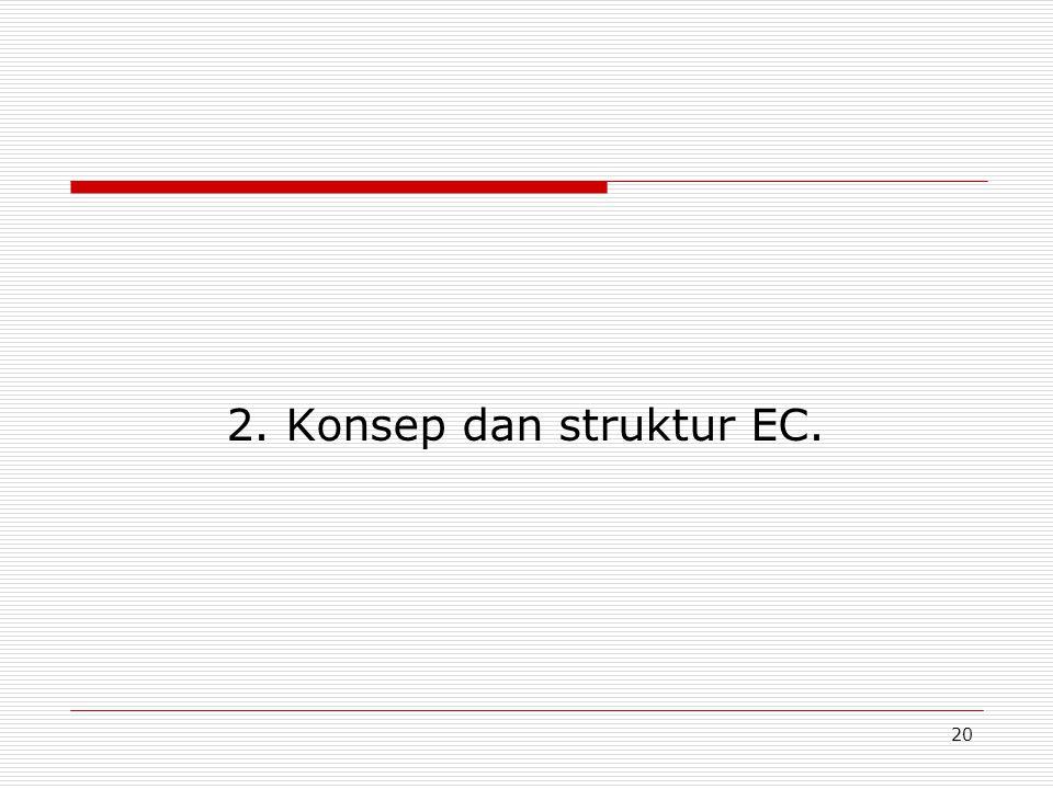 20 2. Konsep dan struktur EC.