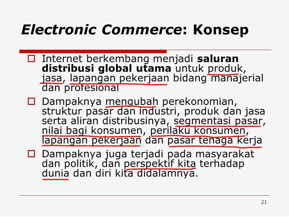21 Electronic Commerce: Konsep  Internet berkembang menjadi saluran distribusi global utama untuk produk, jasa, lapangan pekerjaan bidang manajerial