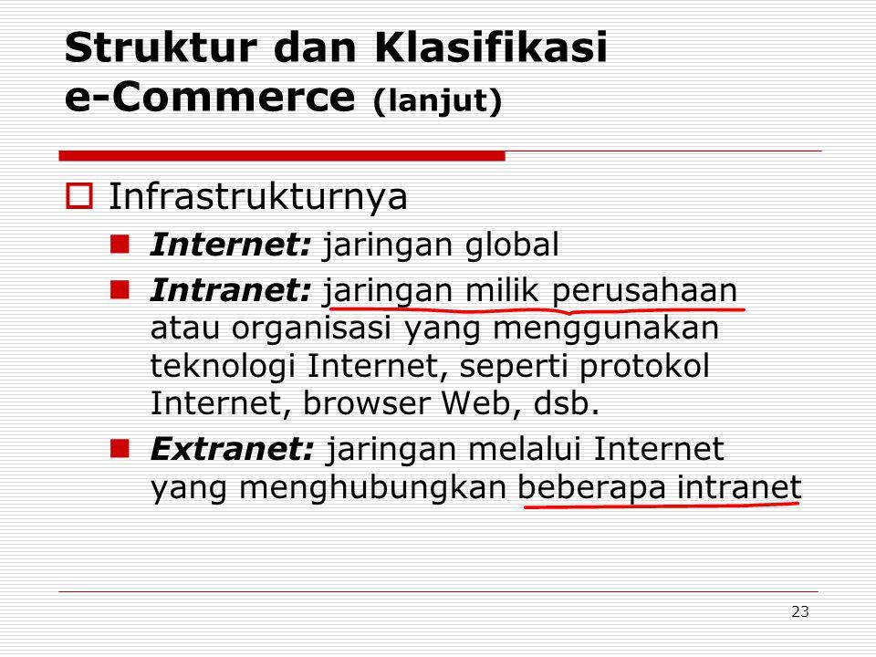 23 Struktur dan Klasifikasi e-Commerce (lanjut)  Infrastrukturnya  Internet: jaringan global  Intranet: jaringan milik perusahaan atau organisasi y