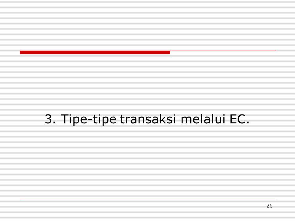 26 3. Tipe-tipe transaksi melalui EC.