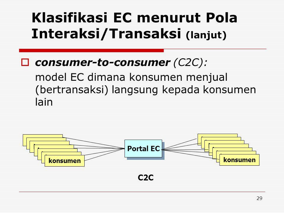 29 Klasifikasi EC menurut Pola Interaksi/Transaksi (lanjut)  consumer-to-consumer (C2C): model EC dimana konsumen menjual (bertransaksi) langsung kep