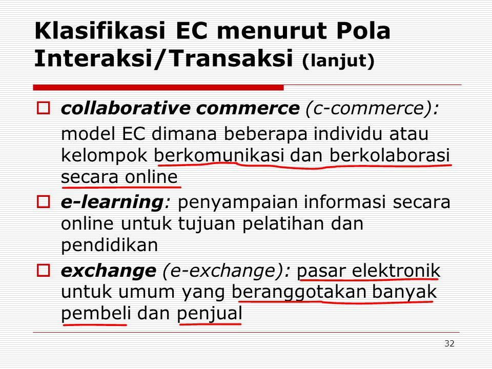 32 Klasifikasi EC menurut Pola Interaksi/Transaksi (lanjut)  collaborative commerce (c-commerce): model EC dimana beberapa individu atau kelompok ber