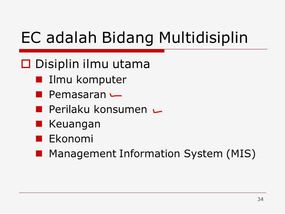 34 EC adalah Bidang Multidisiplin  Disiplin ilmu utama  Ilmu komputer  Pemasaran  Perilaku konsumen  Keuangan  Ekonomi  Management Information