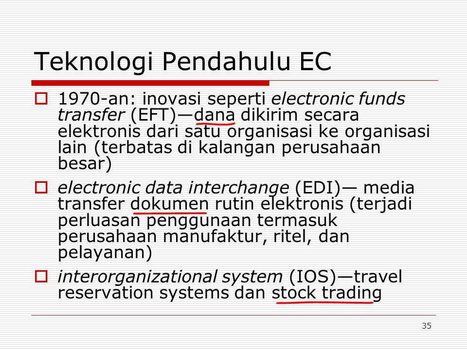 35 Teknologi Pendahulu EC  1970-an: inovasi seperti electronic funds transfer (EFT)—dana dikirim secara elektronis dari satu organisasi ke organisasi