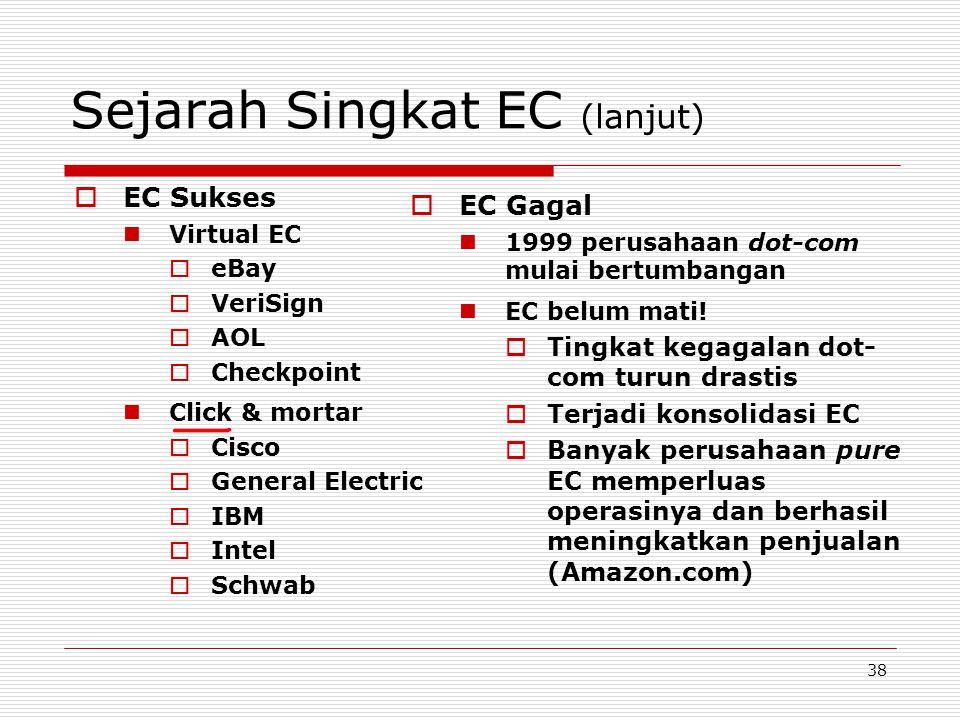 38 Sejarah Singkat EC (lanjut)  EC Sukses  Virtual EC  eBay  VeriSign  AOL  Checkpoint  Click & mortar  Cisco  General Electric  IBM  Intel