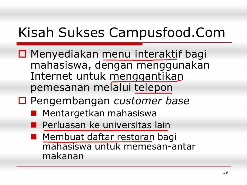 39 Kisah Sukses Campusfood.Com  Menyediakan menu interaktif bagi mahasiswa, dengan menggunakan Internet untuk menggantikan pemesanan melalui telepon