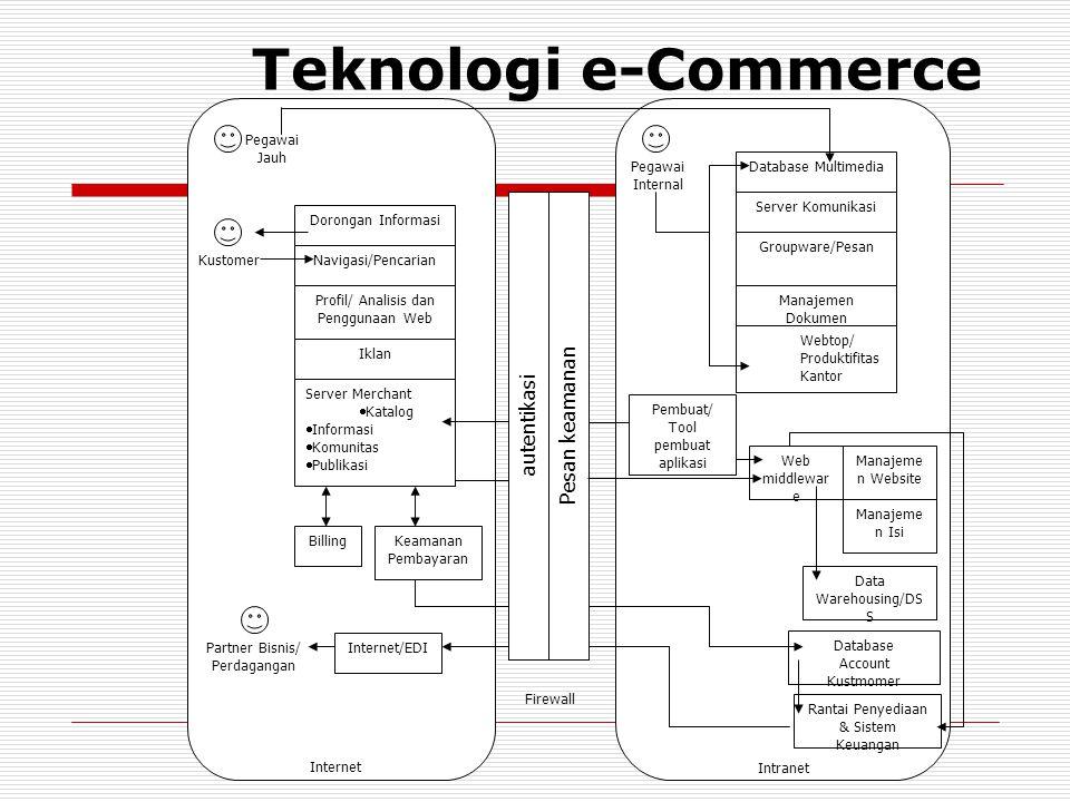 15 Electronic Commerce: Definisi dan Konsep (lanjut)  Proses Bisnis: menjalankan proses bisnis secara elektronik melalui jaringan elektronik, menggantikan proses bisnis fisik dengan informasi  Layanan: cara bagi pemerintah, perusahaan, konsumen, dan manajemen untuk memangkas biaya pelayanan/operasi sekaligus meningkatkan mutu dan kecepatan layanan bagi konsumen