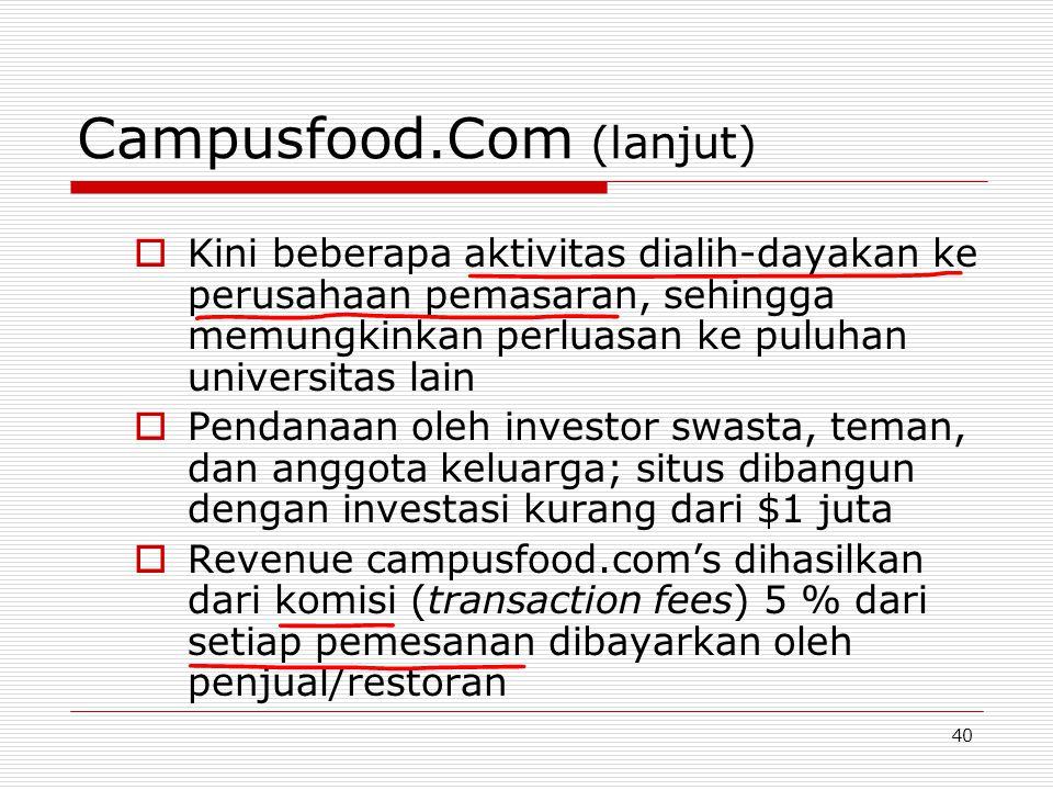 40 Campusfood.Com (lanjut)  Kini beberapa aktivitas dialih-dayakan ke perusahaan pemasaran, sehingga memungkinkan perluasan ke puluhan universitas la
