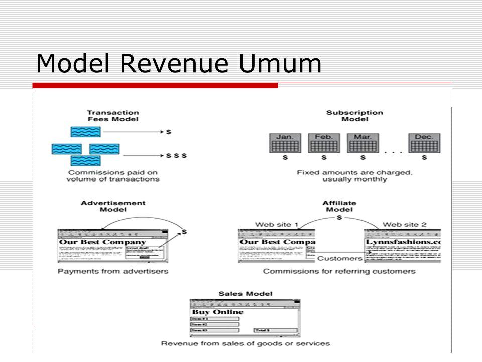48 Model Revenue Umum