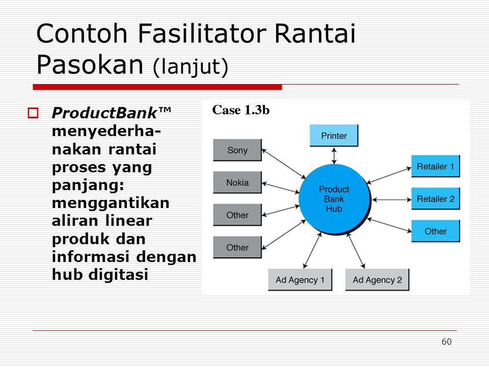 60 Contoh Fasilitator Rantai Pasokan (lanjut)  ProductBank™ menyederha- nakan rantai proses yang panjang: menggantikan aliran linear produk dan infor