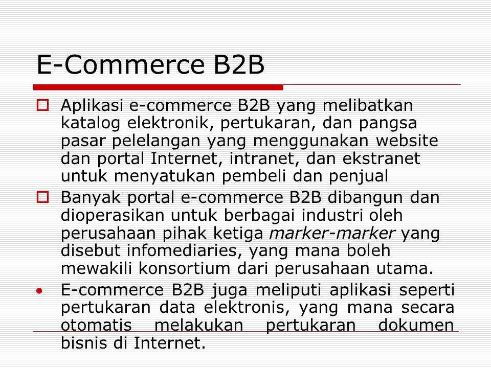 E-Commerce B2B  Aplikasi e-commerce B2B yang melibatkan katalog elektronik, pertukaran, dan pangsa pasar pelelangan yang menggunakan website dan port