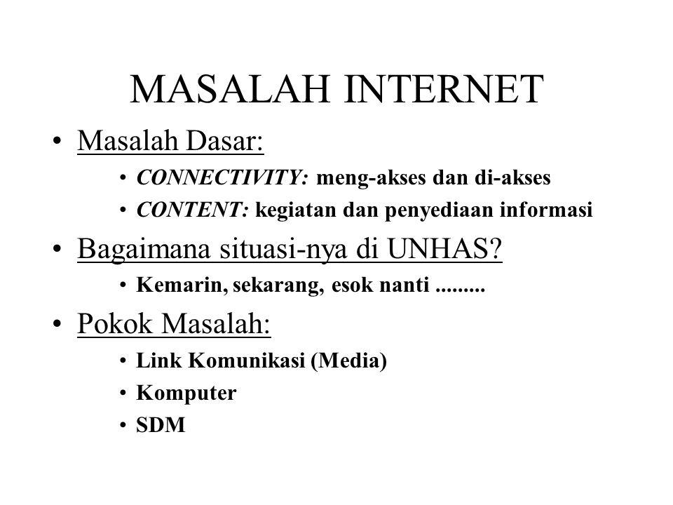 CONNECTIVITY di UNHAS •Kemarin: –SISDIKSAT: •s/d 1995: 1200 bps via sisdik.pdk.go.id, SCPC Analog ke lokasi-lokasi SISDIKSAT •s/d 1998: 14,400 bps via IptekNet, SCPC Analog ke lokasi-lokasi SISDIKSAT •sejak 1998: VSAT 64 kbps, hotline dial-up dari lokasi-lokasi SISDIKSAT (UNM, STKIP-G, IKIP Tondano...........