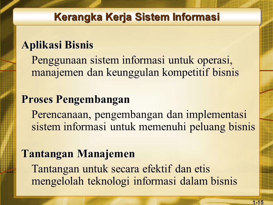 1-15 Kerangka Kerja Sistem Informasi Aplikasi Bisnis Penggunaan sistem informasi untuk operasi, manajemen dan keunggulan kompetitif bisnis Proses Pengembangan Perencanaan, pengembangan dan implementasi sistem informasi untuk memenuhi peluang bisnis Tantangan Manajemen Tantangan untuk secara efektif dan etis mengelolah teknologi informasi dalam bisnis