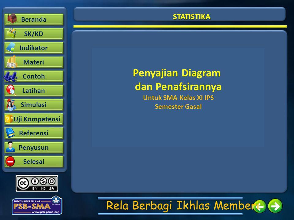 Beranda SK/KD Contoh Latihan Indikator Materi Simulasi Uji Kompetensi Uji Kompetensi Referensi Penyusun Selesai Rela Berbagi Ikhlas Memberi STATISTIKA