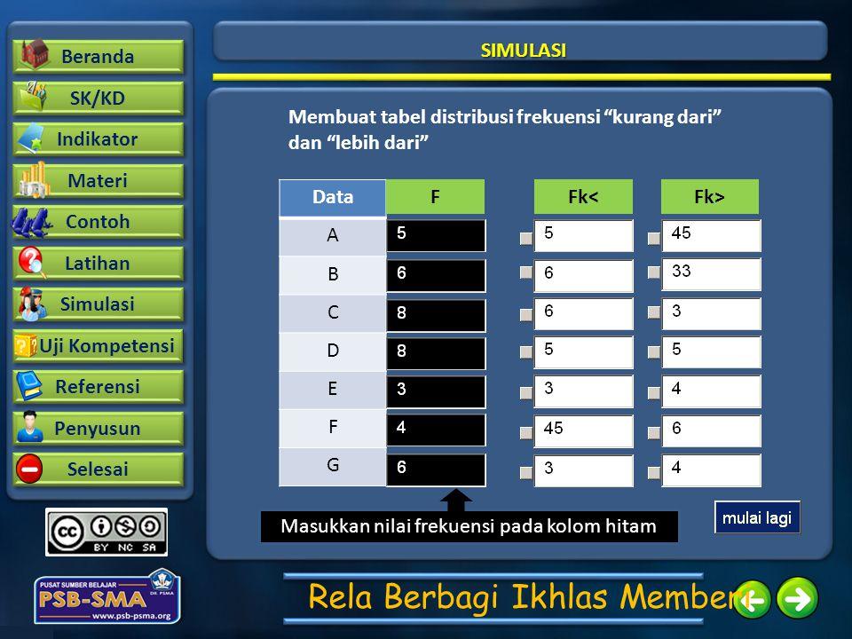 Beranda SK/KD Contoh Latihan Indikator Materi Simulasi Uji Kompetensi Uji Kompetensi Referensi Penyusun Selesai Rela Berbagi Ikhlas Memberi SIMULASI M