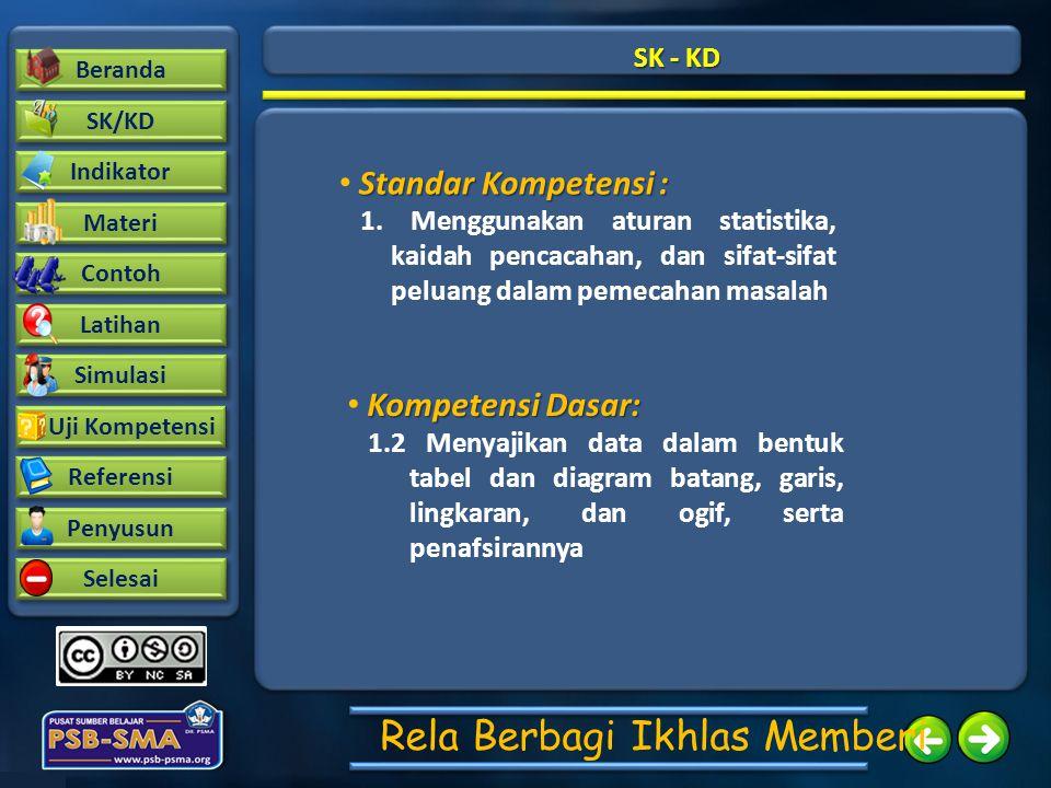 Beranda SK/KD Contoh Latihan Indikator Materi Simulasi Uji Kompetensi Uji Kompetensi Referensi Penyusun Selesai Rela Berbagi Ikhlas Memberi SK - KD St