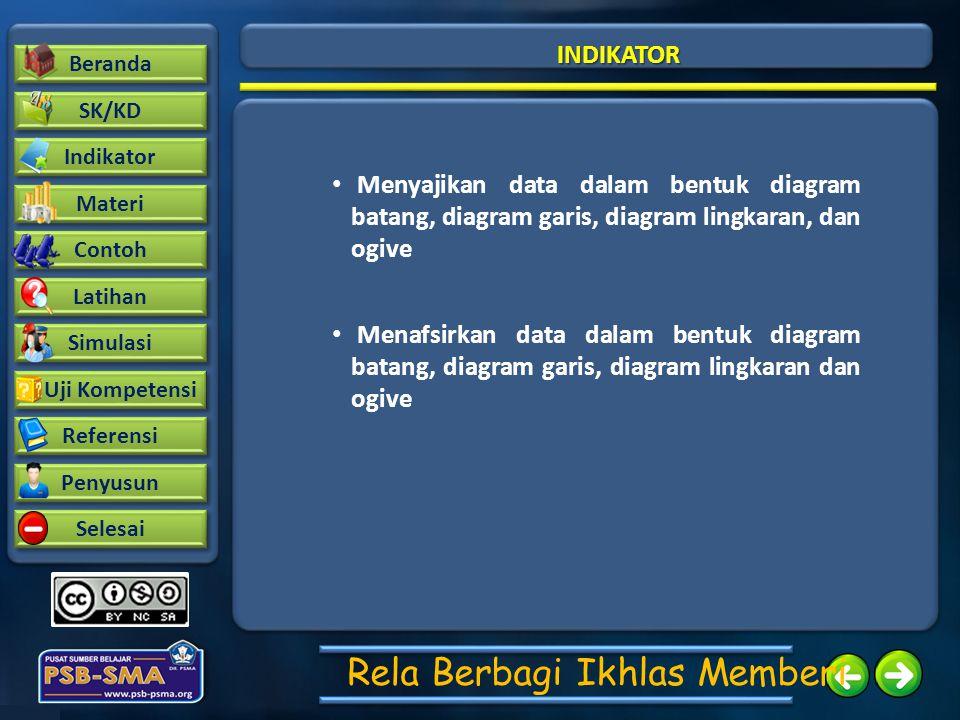 Beranda SK/KD Contoh Latihan Indikator Materi Simulasi Uji Kompetensi Uji Kompetensi Referensi Penyusun Selesai Rela Berbagi Ikhlas Memberi INDIKATOR
