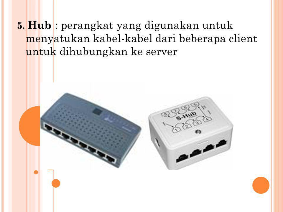 5. Hub : perangkat yang digunakan untuk menyatukan kabel-kabel dari beberapa client untuk dihubungkan ke server