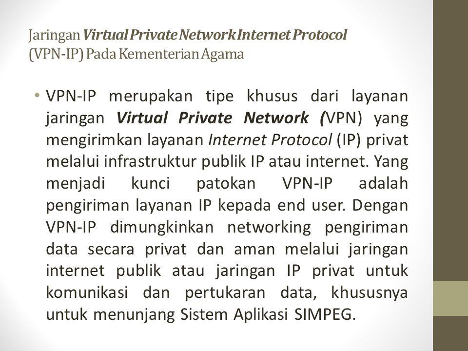 Jaringan Virtual Private Network Internet Protocol (VPN-IP) Pada Kementerian Agama • VPN-IP merupakan tipe khusus dari layanan jaringan Virtual Private Network (VPN) yang mengirimkan layanan Internet Protocol (IP) privat melalui infrastruktur publik IP atau internet.