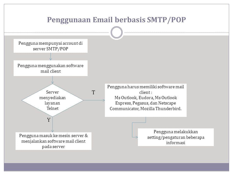Penggunaan Email berbasis SMTP/POP Pengguna mempunyai account di server SMTP/POP Pengguna menggunakan software mail client Server menyediakan layanan