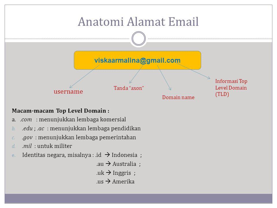 Anatomi Alamat Email Macam-macam Top Level Domain : a..com : menunjukkan lembaga komersial b..edu ;.ac : menunjukkan lembaga pendidikan c..gov : menunjukkan lembaga pemerintahan d..mil : untuk militer e.