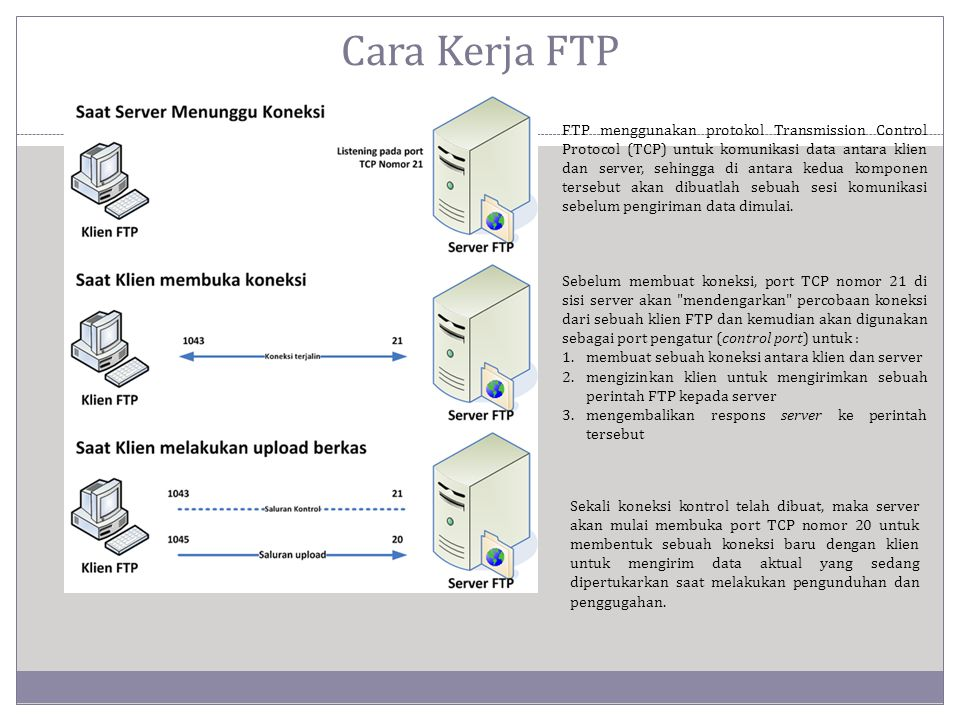 Cara Kerja FTP FTP menggunakan protokol Transmission Control Protocol (TCP) untuk komunikasi data antara klien dan server, sehingga di antara kedua komponen tersebut akan dibuatlah sebuah sesi komunikasi sebelum pengiriman data dimulai.