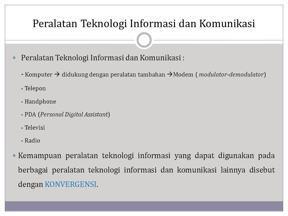 Peralatan Teknologi Informasi dan Komunikasi  Peralatan Teknologi Informasi dan Komunikasi : - Komputer  didukung dengan peralatan tambahan  Modem