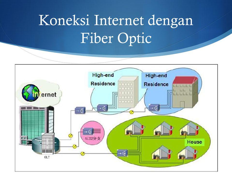 Koneksi Internet dengan Fiber Optic