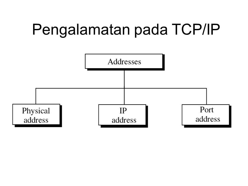 Pengalamatan pada TCP/IP