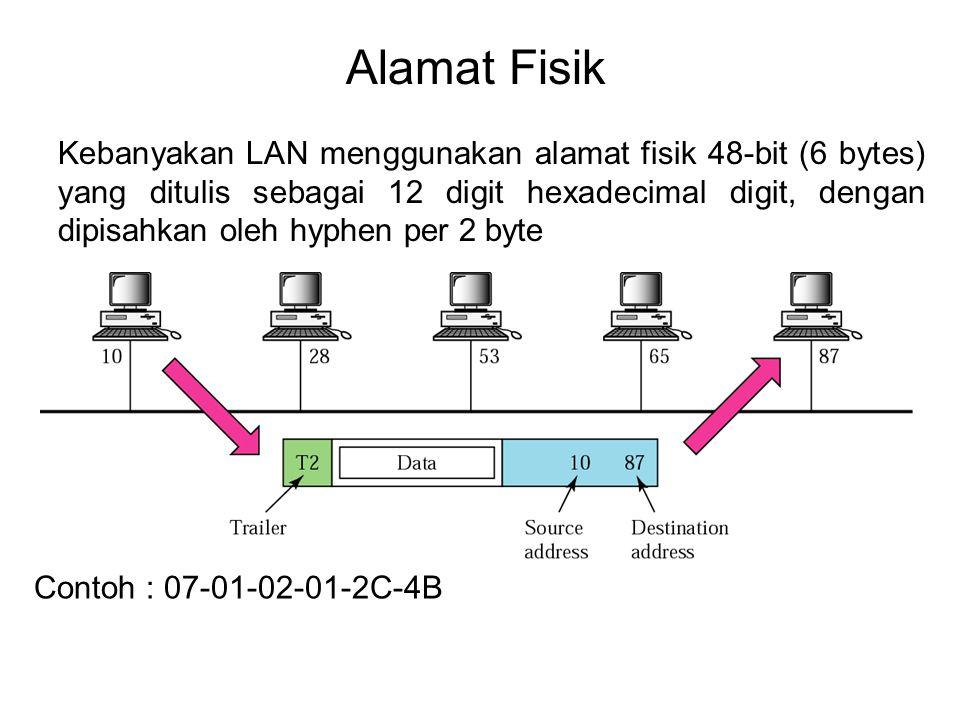 Alamat Fisik Kebanyakan LAN menggunakan alamat fisik 48-bit (6 bytes) yang ditulis sebagai 12 digit hexadecimal digit, dengan dipisahkan oleh hyphen p