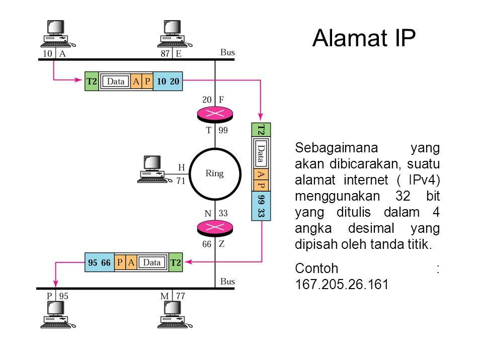 Alamat IP Sebagaimana yang akan dibicarakan, suatu alamat internet ( IPv4) menggunakan 32 bit yang ditulis dalam 4 angka desimal yang dipisah oleh tan