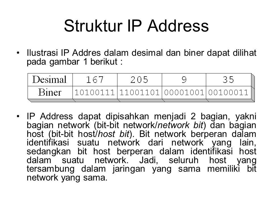 Struktur IP Address •Ilustrasi IP Addres dalam desimal dan biner dapat dilihat pada gambar 1 berikut : •IP Address dapat dipisahkan menjadi 2 bagian,