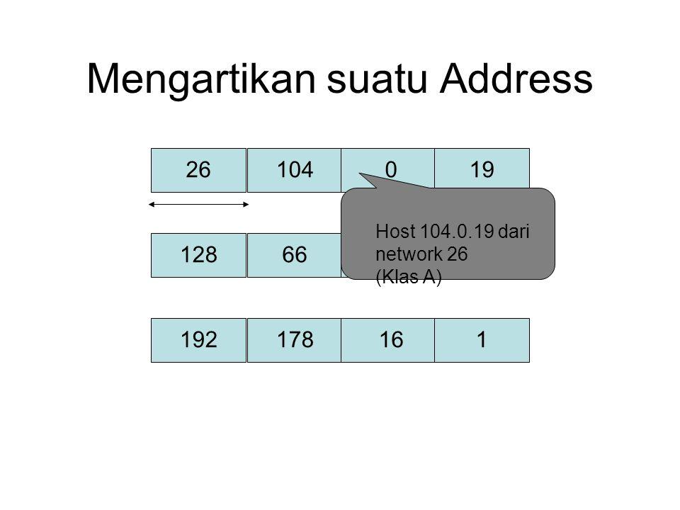 Mengartikan suatu Address 26104019 12866 192178161 Host 104.0.19 dari network 26 (Klas A)