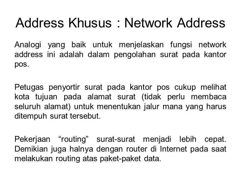 Analogi yang baik untuk menjelaskan fungsi network address ini adalah dalam pengolahan surat pada kantor pos. Petugas penyortir surat pada kantor pos