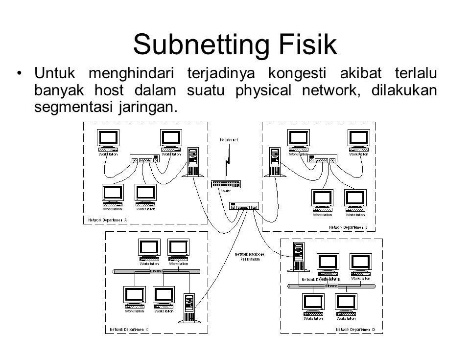 Subnetting Fisik •Untuk menghindari terjadinya kongesti akibat terlalu banyak host dalam suatu physical network, dilakukan segmentasi jaringan.