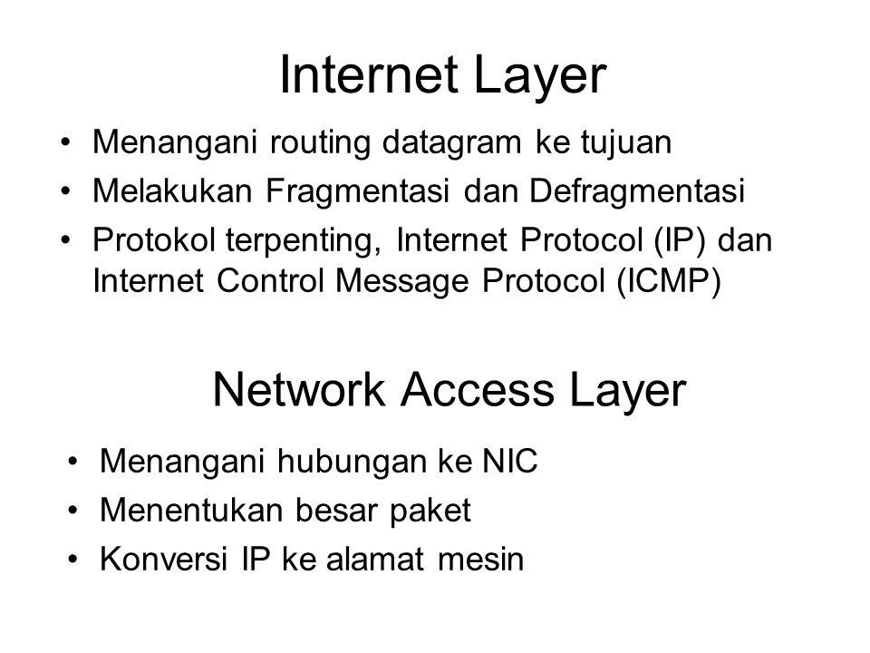 Internet Layer •Menangani routing datagram ke tujuan •Melakukan Fragmentasi dan Defragmentasi •Protokol terpenting, Internet Protocol (IP) dan Interne