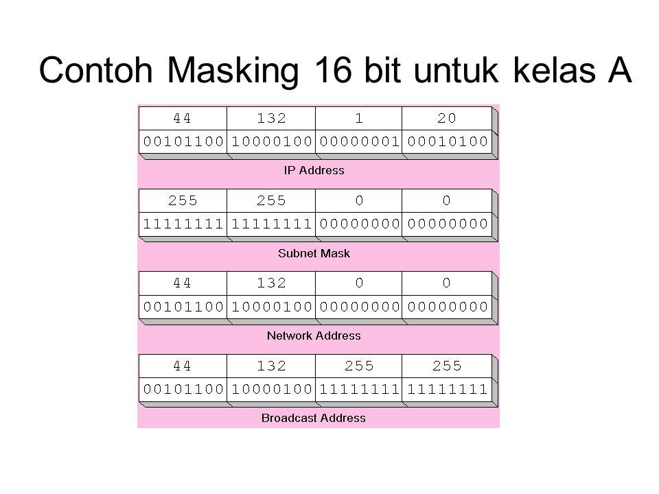 Contoh Masking 16 bit untuk kelas A